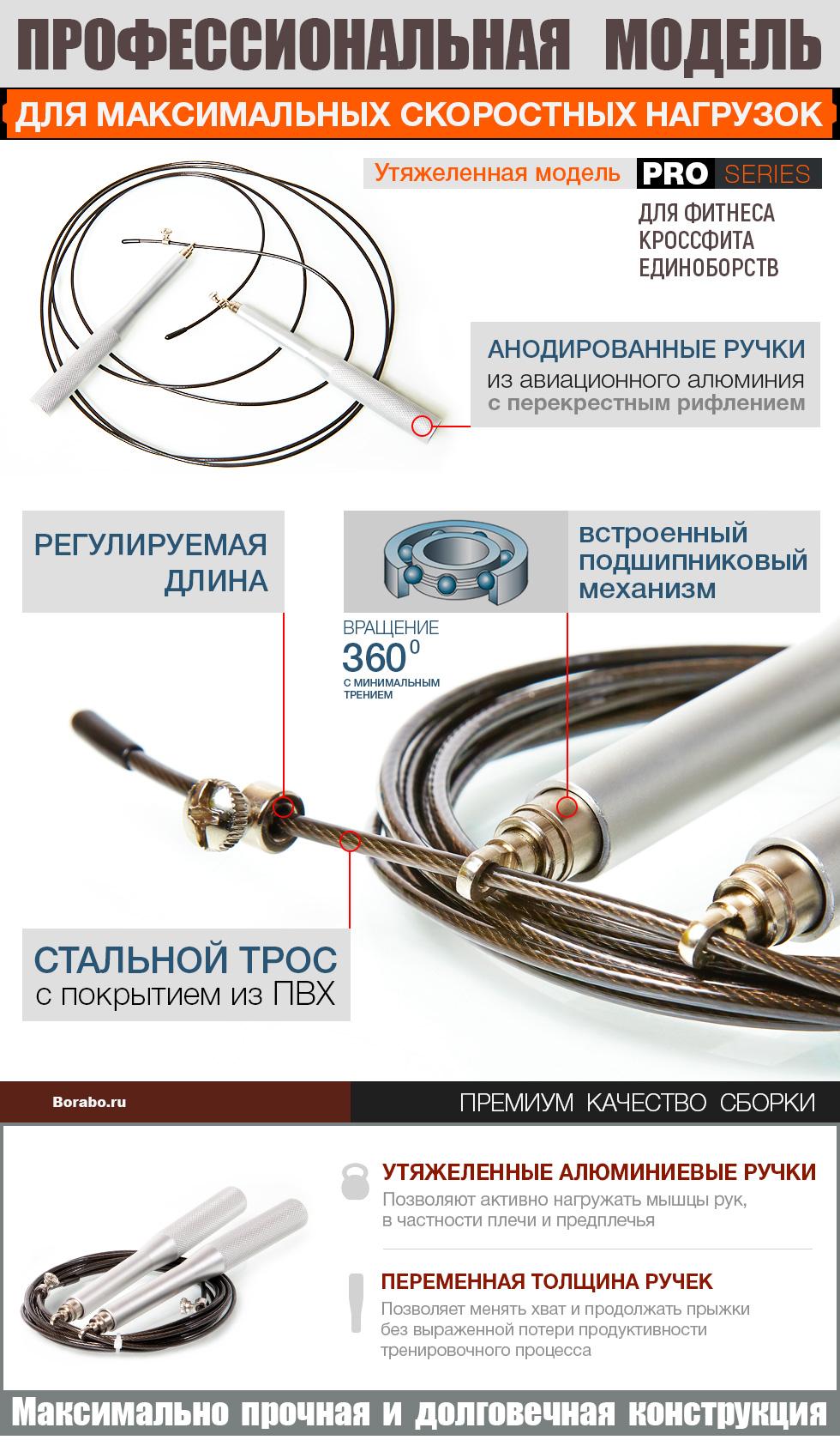 Жгуты для тренировок в Украине Сравнить цены, купить